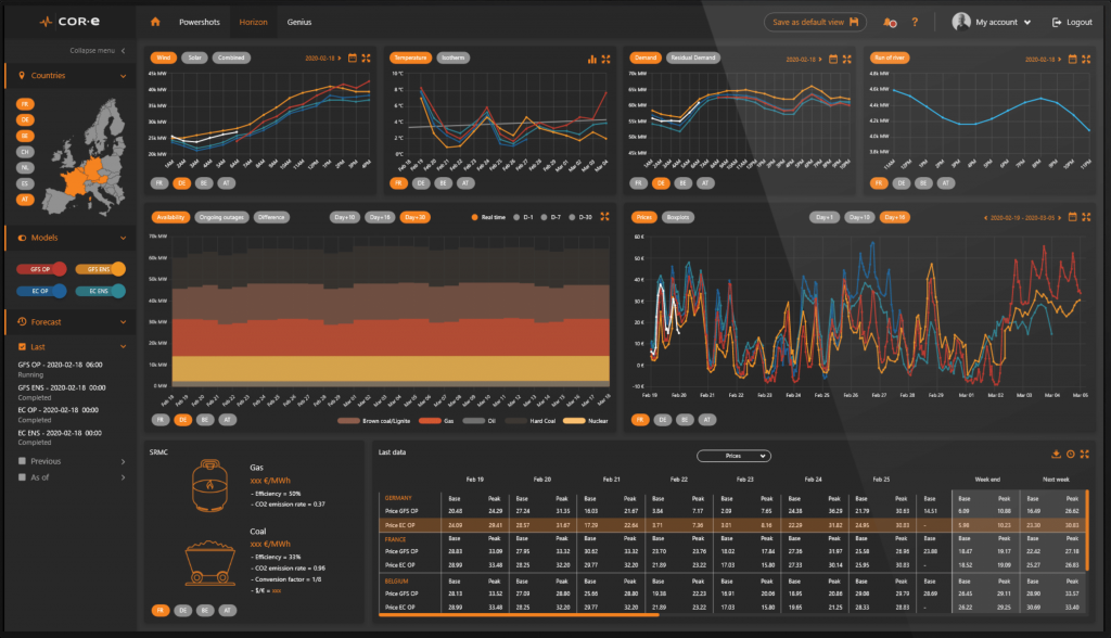 COR-e Horizon - Dashboard