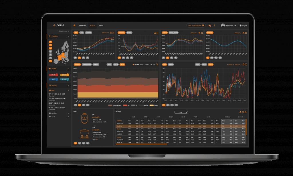 COR-e Analytics Platform - Menu - Horizon
