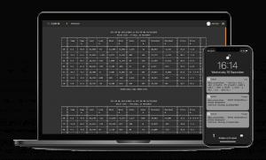 COR-e Analytics Platform - Menu - Powershots